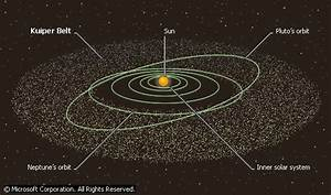 Kuiper Belt Dwarf Planets - Pics about space