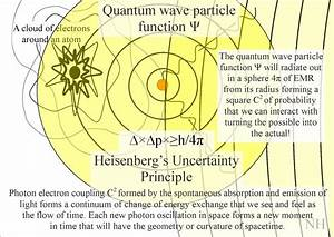 Quantum Art And Poetry  The Mathematics Of Quantum Atom