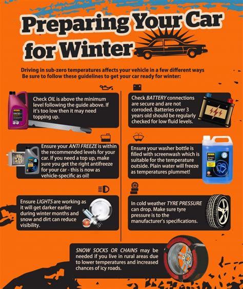 Basic Car Maintenance Checks We Should All Know