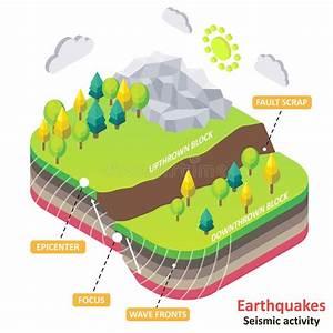 Earthquake Stock Illustrations  U2013 11 851 Earthquake Stock