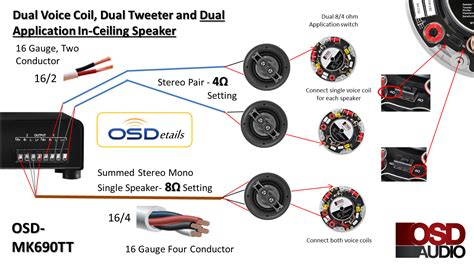 Ohm Dual Voice Coil Wiring Diagram Stream