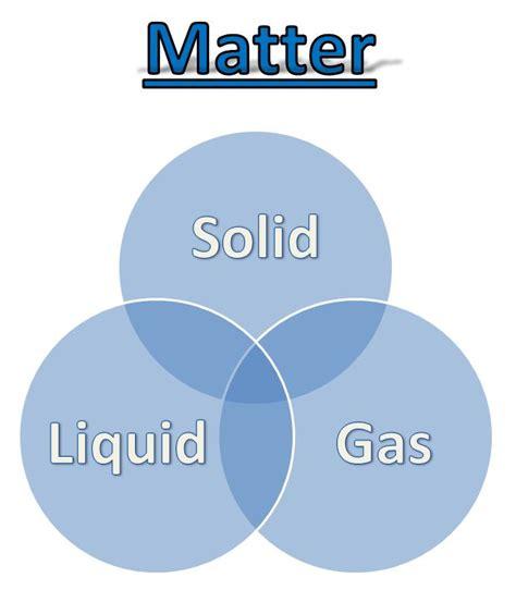 Venn Diagram Of State Of Matter by Learning Ideas Grades K 8 Matter Venn Diagram
