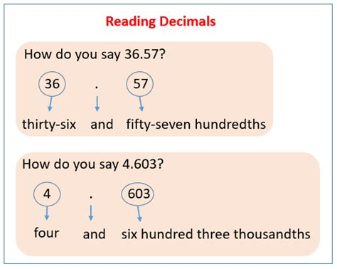reading  writing decimals solutions examples