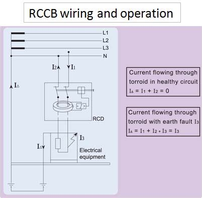 residual current circuit breaker electrical engineering centre
