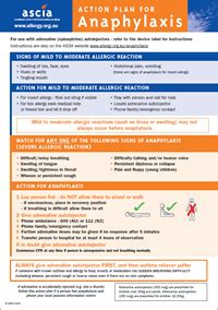 asthma management plan victoria school asthma lung disease