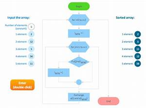 Flow Chart Online