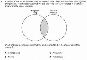 Use The Venn Diagram To Compare And Contrast The