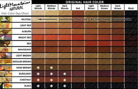 rainbow henna color chart henna hair chart for me henna hair henna