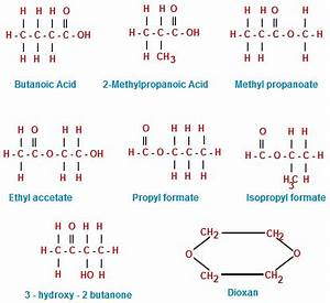 Isomers - Definition & Types of Isomers with Pictures and ...