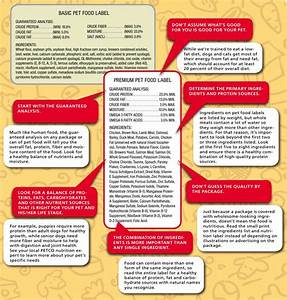 How to Read Dog Food Labels - Pet Sitting in Fort ...