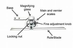 What-are-the-parts-of-a-bevel-protractor