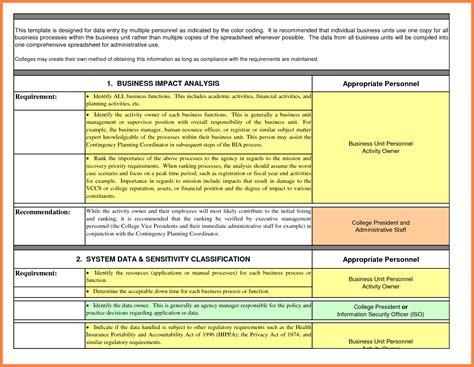impact analysis 7 business impact analysis report template progress report