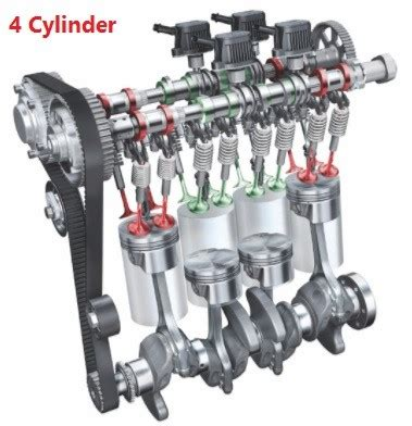 cylinder    cylinder engine difference performance
