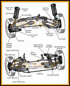 Chrysler Town And Country Front Suspension Diagram