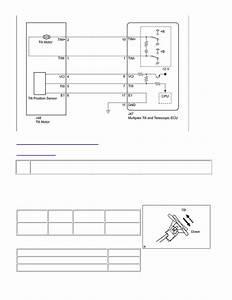 Toyota Tundra  2015 Year   Manual