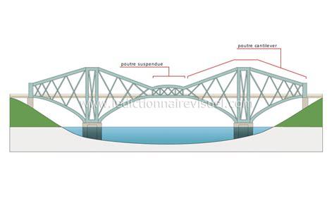 portee d un pont transport et machinerie gt transport routier gt ponts fixes gt pont cantilever image dictionnaire