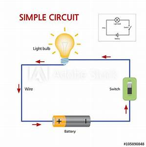 A Simple Circuit That Consists Of A Battery  Switch  And