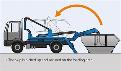 Skip Handler Tarpaulin System Load Meiller Well