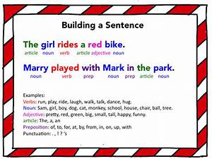 PARTS OF SPEECH CHARTS on Pinterest | Parts Of Speech ...