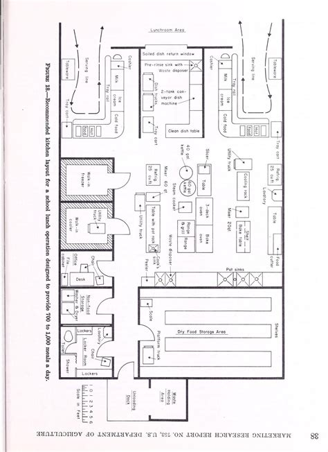 floor plans creator apron strings and kitchen sinks layout equipment and