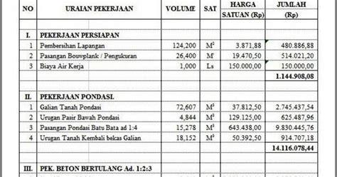 Telechargement Gratuit Rab Rumah Type 36 Excel Diahotchthaci