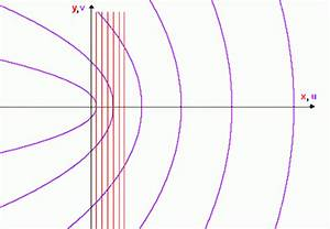 Näherungswert Berechnen : mp ber parabeln matroids matheplanet ~ Themetempest.com Abrechnung