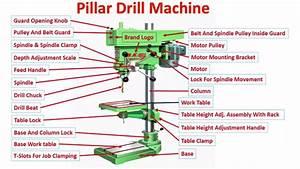 Pillar Drill Machine Parts In Hindi Basic - YouTube