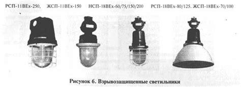 Часто задаваемые вопросы . можно ли в светильник изготовленный под лампу днат установить металлогалогенную лампу и наоборот?