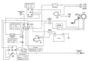 deere stx 38 wiring diagram wiring diagram and fuse box diagram