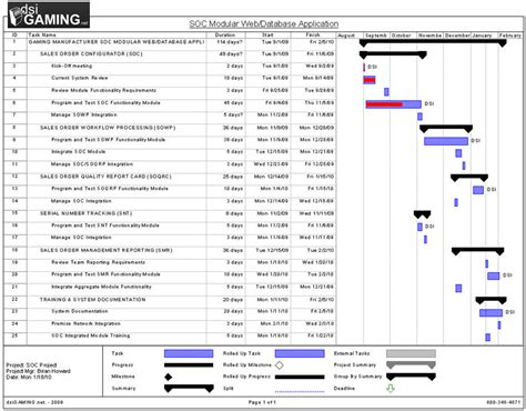 sample project plan template business