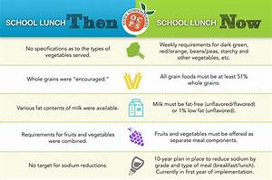 The Lunch Truck Tour Coming To Your School Via  Ocps Fns