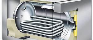 Prix Cumulus 300l : principe de fonctionnement d 39 un chauffe eau lectrique ~ Edinachiropracticcenter.com Idées de Décoration