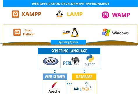 xampp wamp lamp  web application development binary semantics