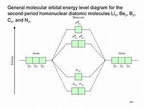 Chapter 10 Chemical Bonding Ii  Molecular Geometry And