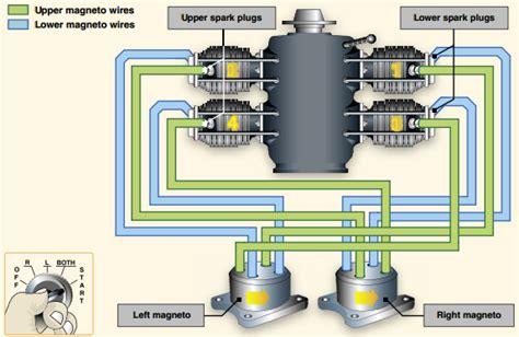 Boat Engine Vapor Lock by Vapor Lock Of Engine 2018 Dodge Reviews
