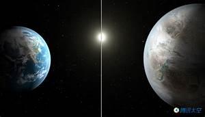 """这是你们要的NASA大新闻:他们称发现第二个""""地球""""__海南新闻网_南海网"""