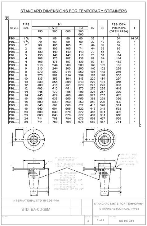 BN-DS-C61 Standard dimensions for temporary strainers