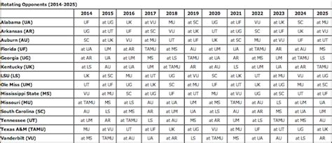 sec releases future schedule rotations