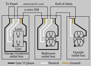 gfci load wiring diagram wiring in 2019 home electrical wiring electrical wiring outlets