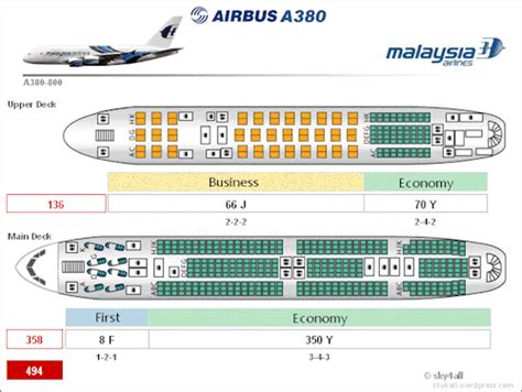 airbus a380 800