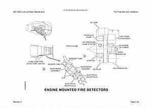 Iae V2500 Engine Diagram