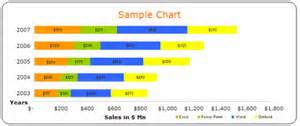 Ms Excel Chart Templates Free Excel Chart Templates Your Bar Pie Charts Beautiful Chandoo Org Learn Microsoft