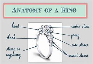 19 Engagement Ring Diagrams That Will Make Your Life