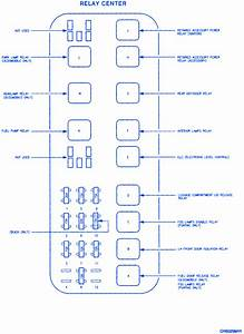 Buick Park Avenue 1995 Fuse Box  Block Circuit Breaker Diagram