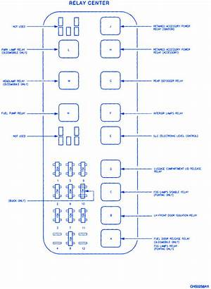 Electrical Wiring Diagrams For 1997 Buick Park Avenue 24496 Getacd Es