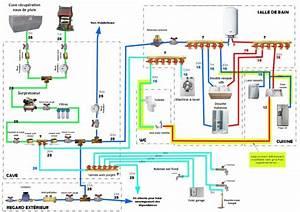 Schema Installation Plomberie Maison : conseils pour sch ma de plomberie avec r cup ration eau de ~ Voncanada.com Idées de Décoration
