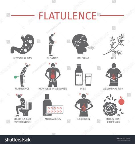 Flatulence Symptoms Treatment Icons Set Vector Stock