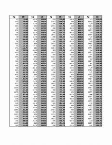 Sample Kg To Lbs Chart Free Download
