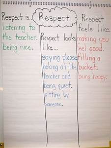 Anchor Growth Chart Respect Is Looks Like And Feels Like Teaching
