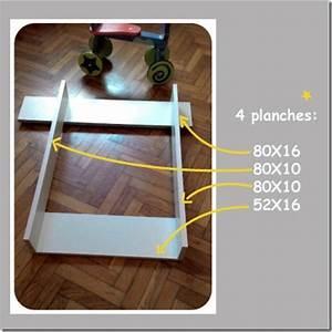 Plan à Langer à Poser Sur Commode : la table langer de biscotto diy superlipos s ~ Teatrodelosmanantiales.com Idées de Décoration